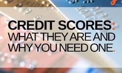 FIND OUT WHAT YOUR CREDIT SCORE IS - FREE, INSTANT AND
